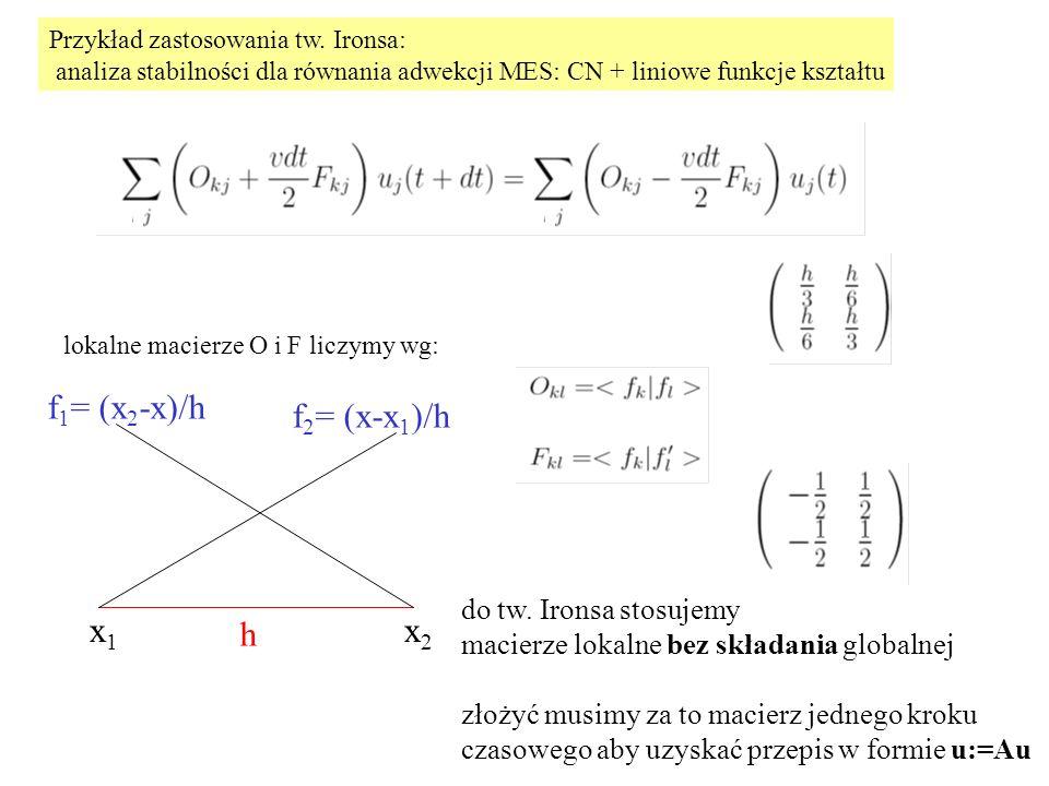 f1= (x2-x)/h f2= (x-x1)/h x1 x2 h do tw. Ironsa stosujemy