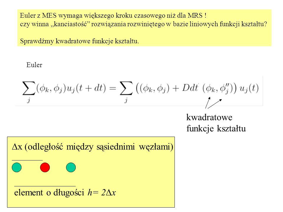 Dx (odległość między sąsiednimi węzłami)