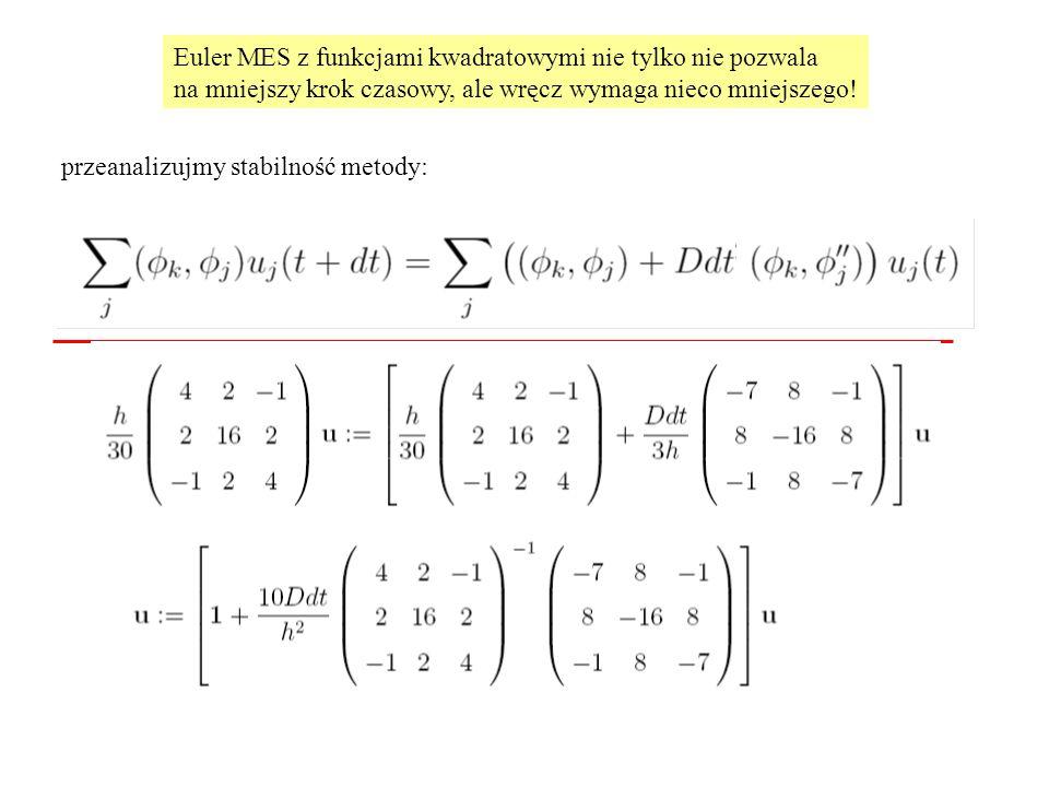 Euler MES z funkcjami kwadratowymi nie tylko nie pozwala