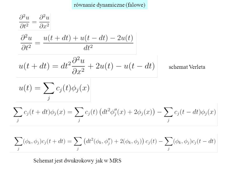 równanie dynamiczne (falowe)