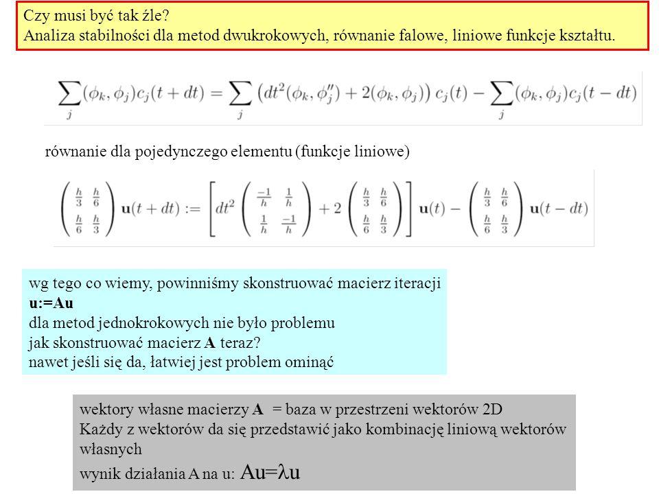 Czy musi być tak źle Analiza stabilności dla metod dwukrokowych, równanie falowe, liniowe funkcje kształtu.