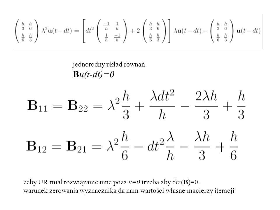 Bu(t-dt)=0 jednorodny układ równań