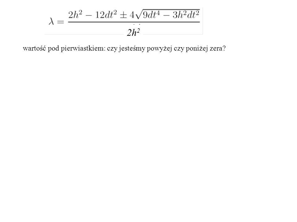 2h2 wartość pod pierwiastkiem: czy jesteśmy powyżej czy poniżej zera