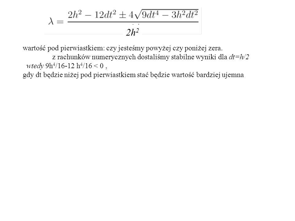 2h2 wartość pod pierwiastkiem: czy jesteśmy powyżej czy poniżej zera.