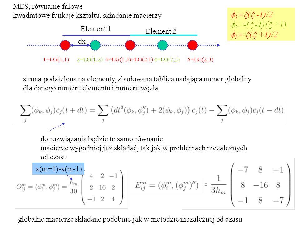 f1=x(x -1)/2 f2=-(x -1)(x +1) f3= x(x +1)/2 MES, równanie falowe