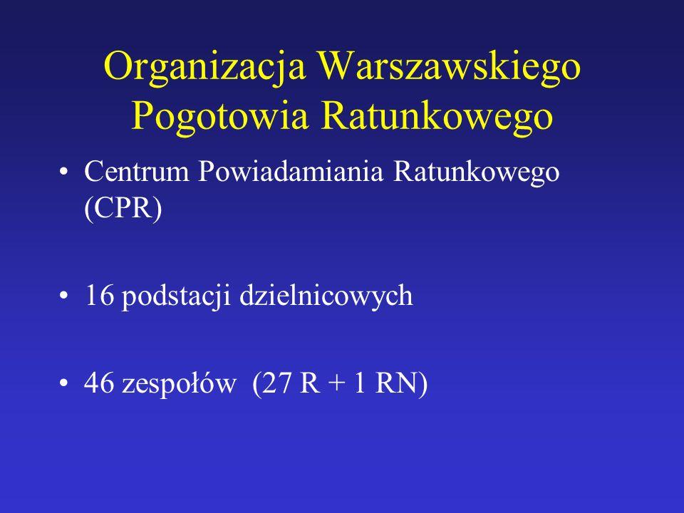 Organizacja Warszawskiego Pogotowia Ratunkowego