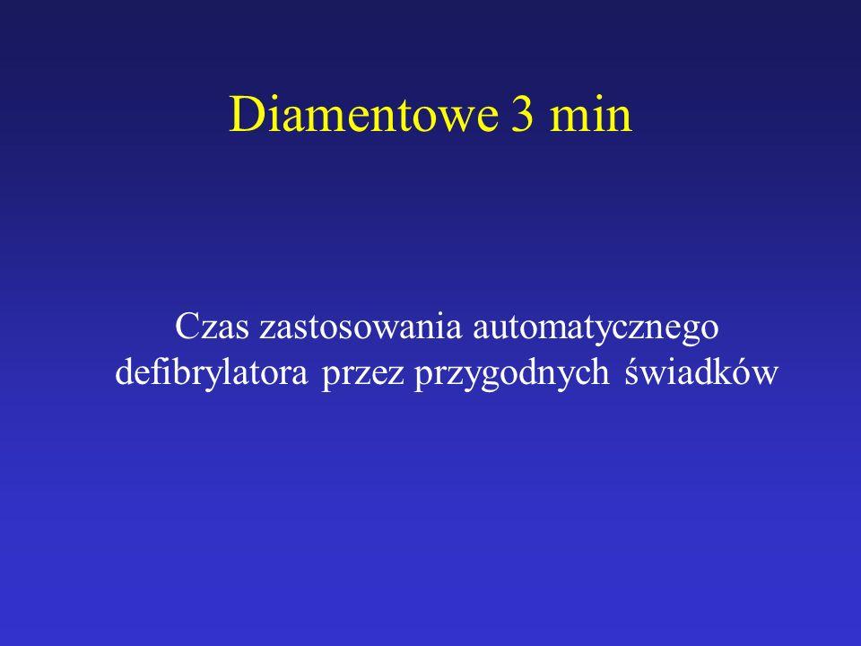Diamentowe 3 min Czas zastosowania automatycznego defibrylatora przez przygodnych świadków
