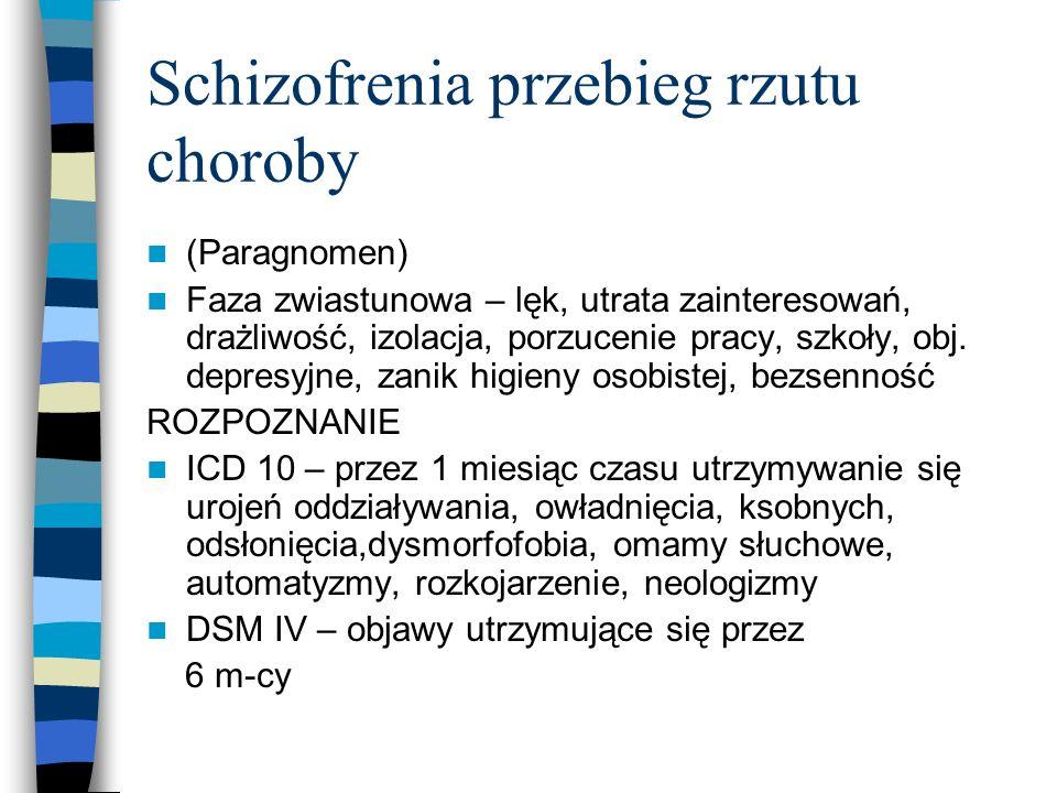 Schizofrenia przebieg rzutu choroby