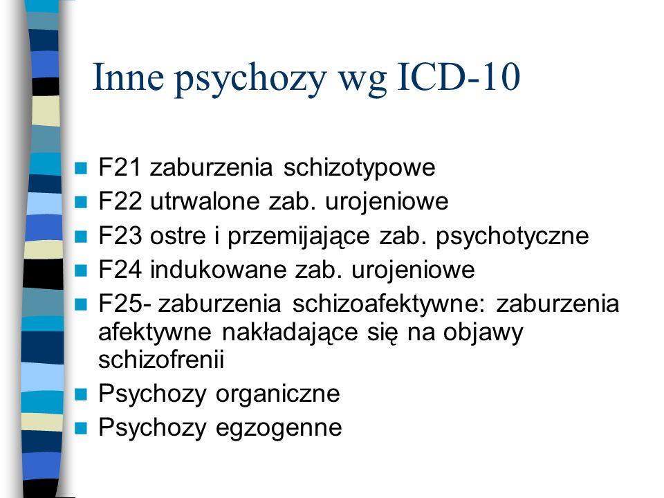 Inne psychozy wg ICD-10 F21 zaburzenia schizotypowe