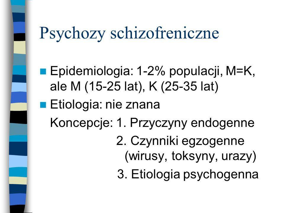 Psychozy schizofreniczne
