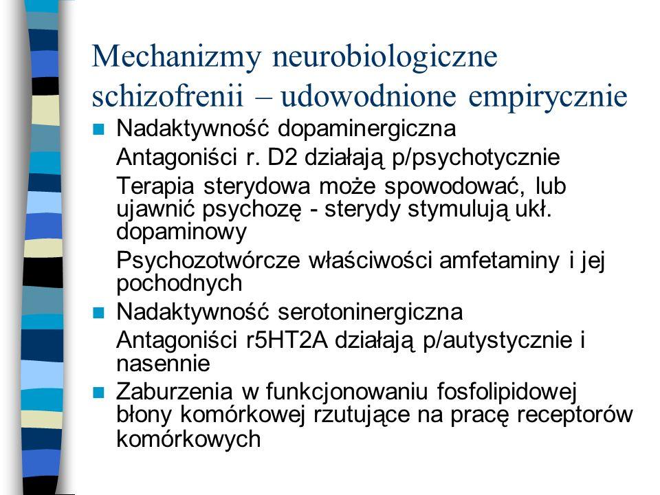 Mechanizmy neurobiologiczne schizofrenii – udowodnione empirycznie