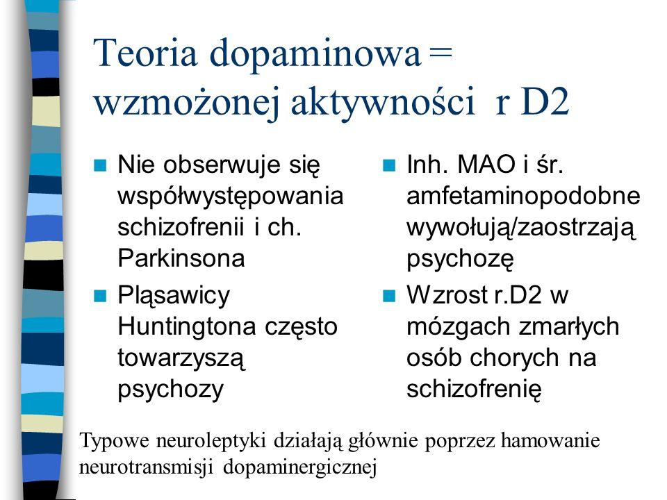 Teoria dopaminowa = wzmożonej aktywności r D2