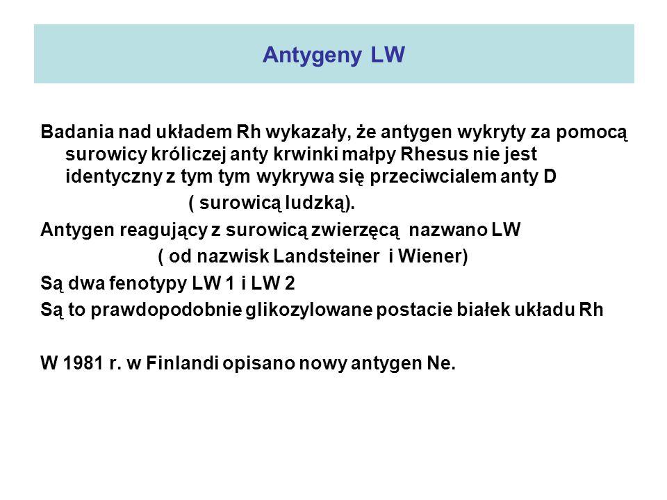 Antygeny LW