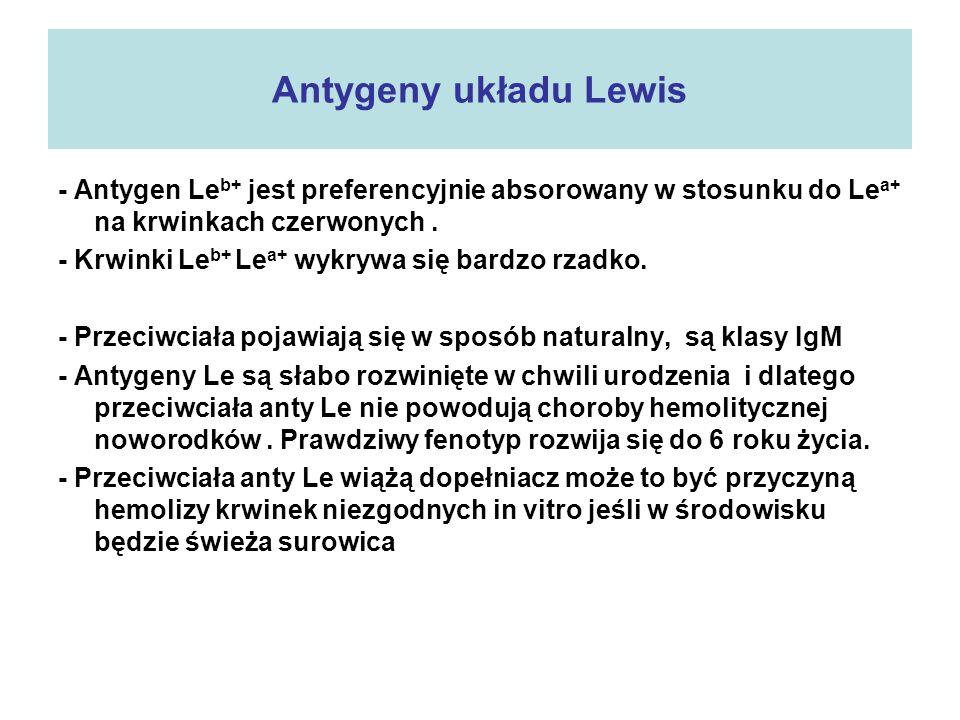 Antygeny układu Lewis - Antygen Leb+ jest preferencyjnie absorowany w stosunku do Lea+ na krwinkach czerwonych .