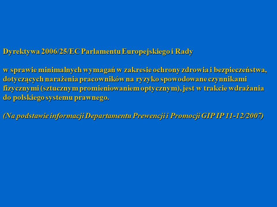 Dyrektywa 2006/25/EC Parlamentu Europejskiego i Rady