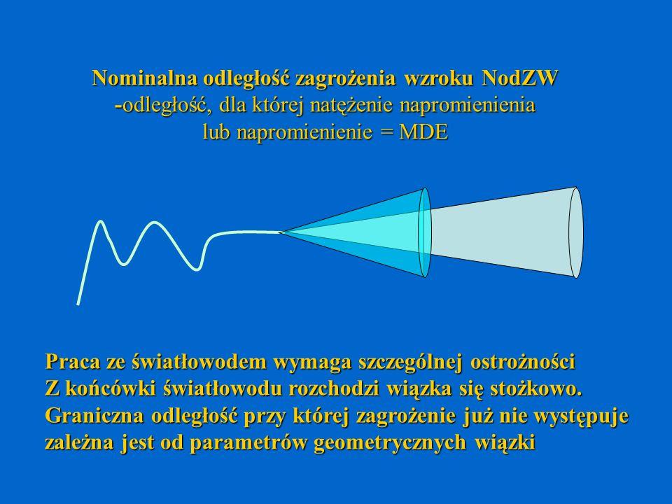 Nominalna odległość zagrożenia wzroku NodZW