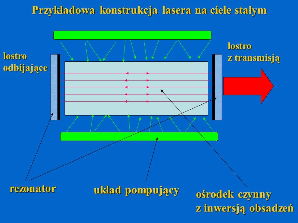 Przykładowa konstrukcja lasera na ciele stałym
