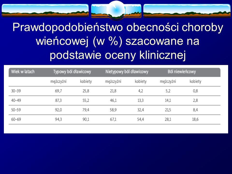 Prawdopodobieństwo obecności choroby wieńcowej (w %) szacowane na podstawie oceny klinicznej