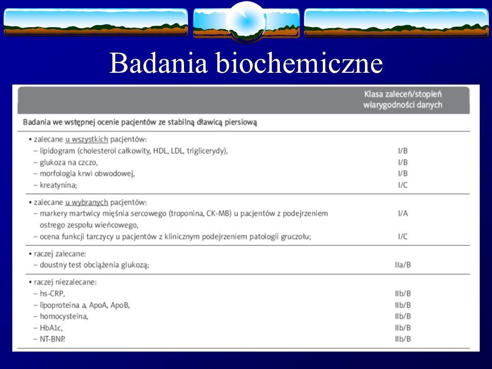 Badania biochemiczne