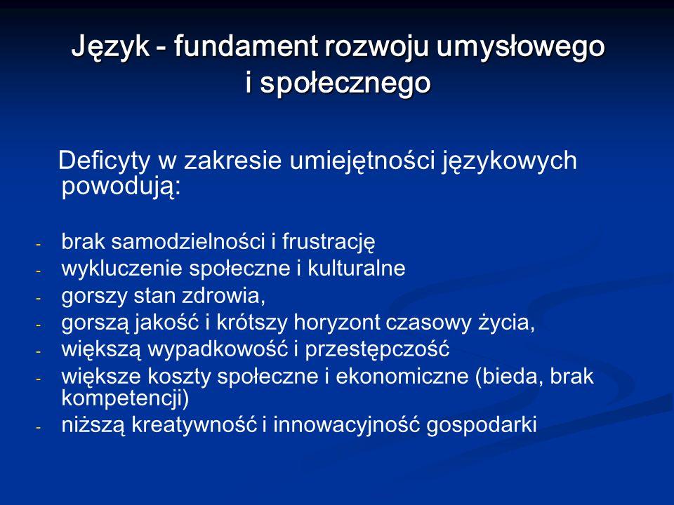 Język - fundament rozwoju umysłowego i społecznego