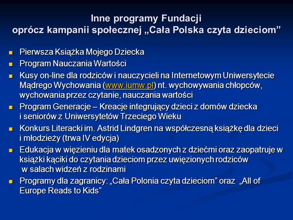 """Inne programy Fundacji oprócz kampanii społecznej """"Cała Polska czyta dzieciom"""
