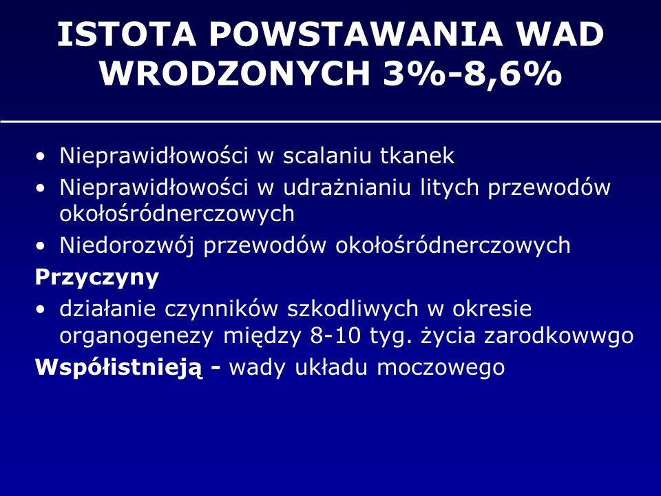 ISTOTA POWSTAWANIA WAD WRODZONYCH 3%-8,6%