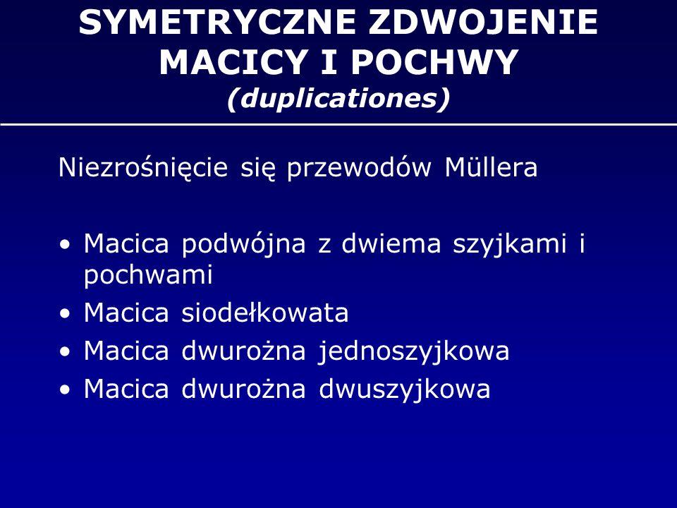 SYMETRYCZNE ZDWOJENIE MACICY I POCHWY (duplicationes)