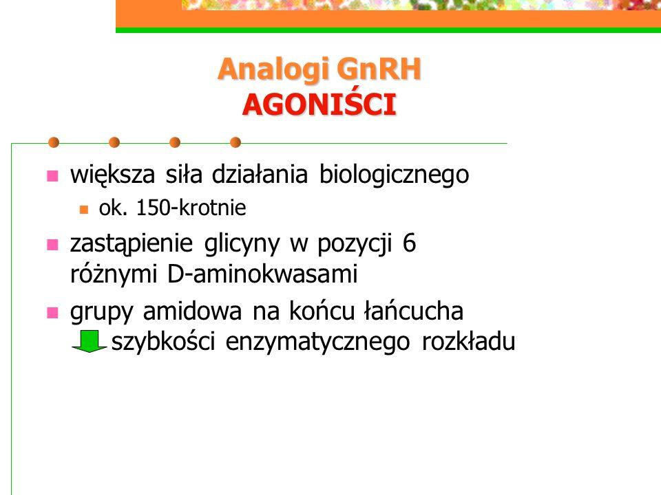 Analogi GnRH AGONIŚCI większa siła działania biologicznego