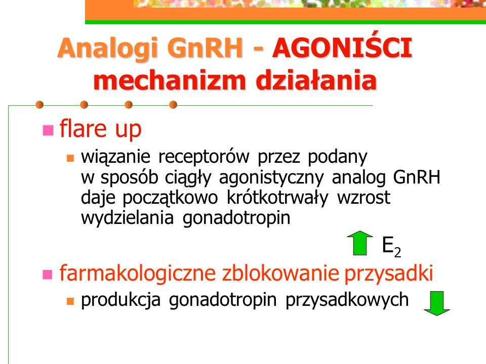 Analogi GnRH - AGONIŚCI mechanizm działania
