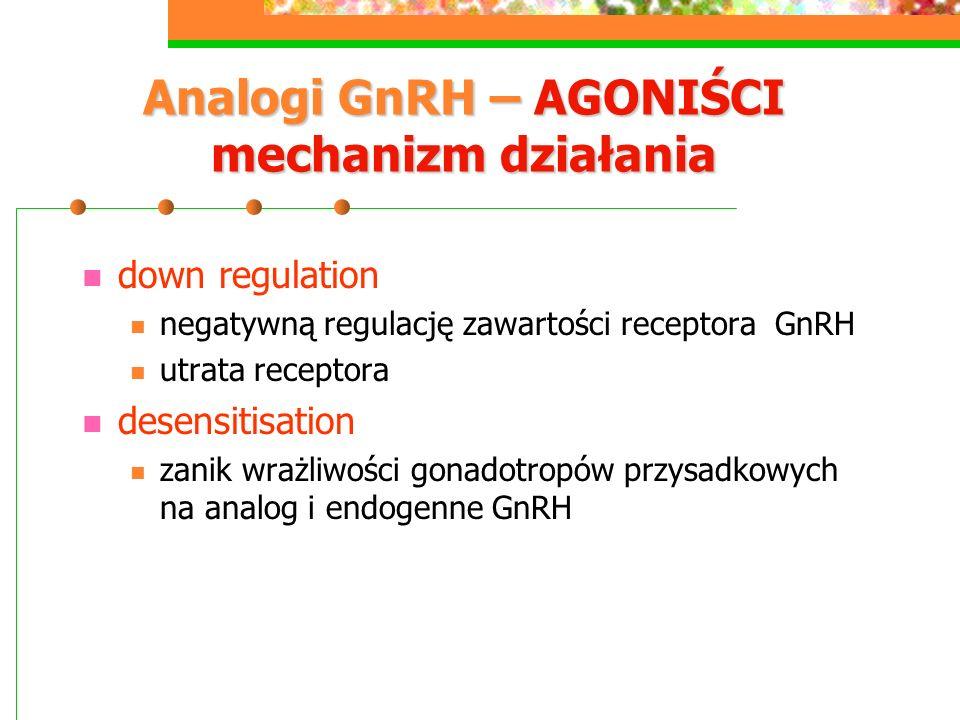 Analogi GnRH – AGONIŚCI mechanizm działania
