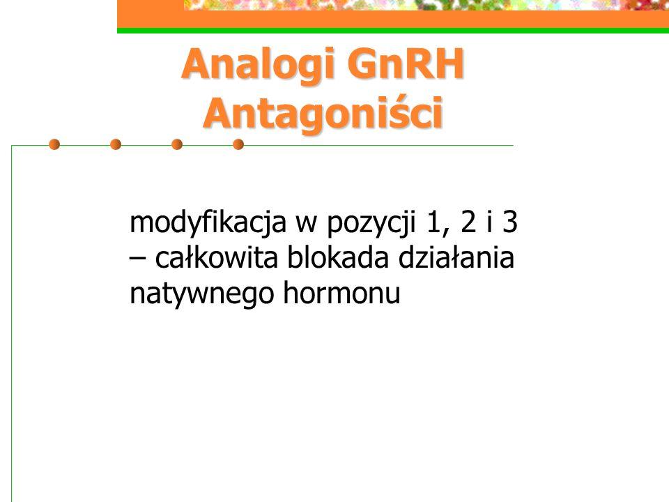 Analogi GnRH Antagoniści