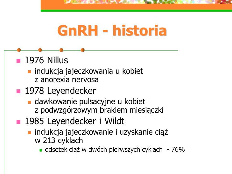 GnRH - historia 1976 Nillus 1978 Leyendecker 1985 Leyendecker i Wildt