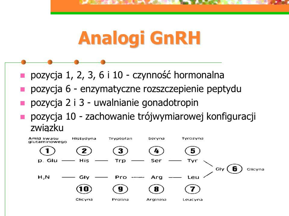Analogi GnRH pozycja 1, 2, 3, 6 i 10 - czynność hormonalna
