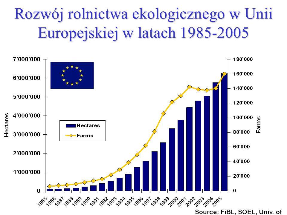 Rozwój rolnictwa ekologicznego w Unii Europejskiej w latach 1985-2005