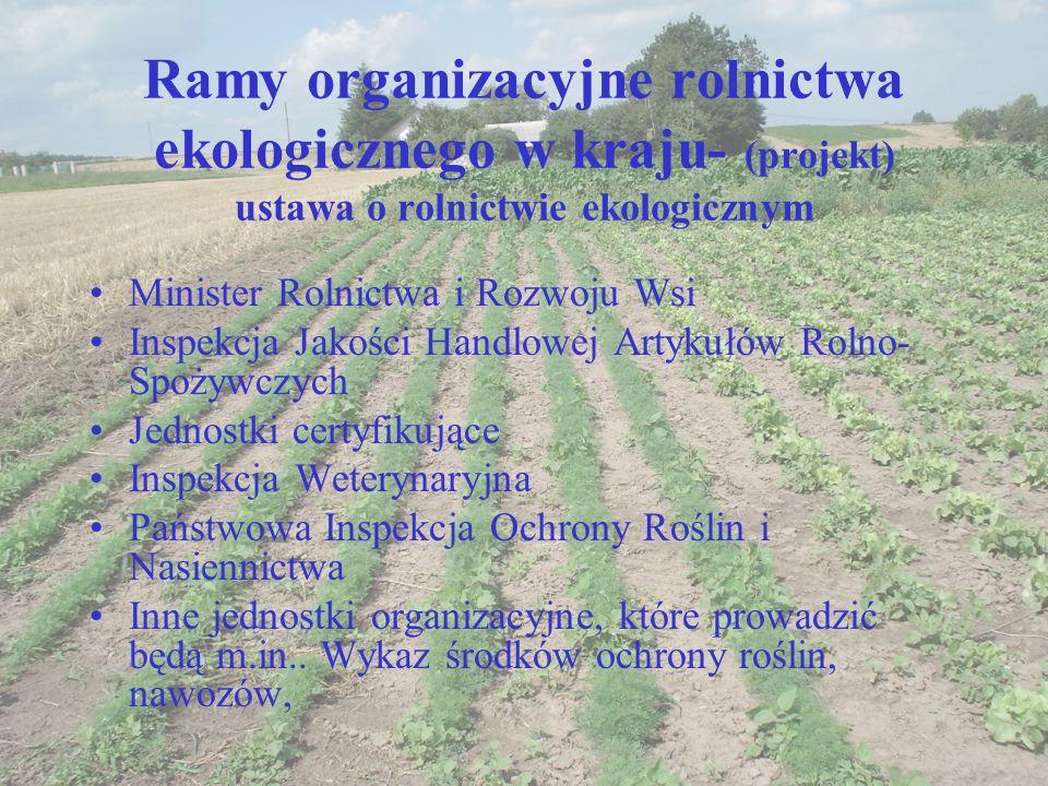Ramy organizacyjne rolnictwa ekologicznego w kraju- (projekt) ustawa o rolnictwie ekologicznym