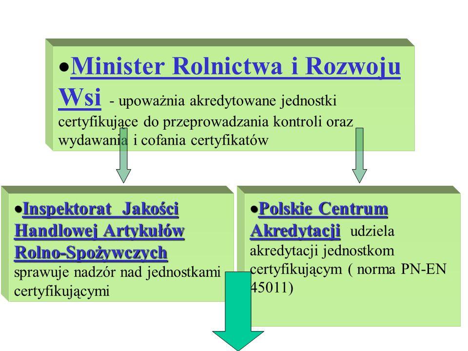 Minister Rolnictwa i Rozwoju Wsi - upoważnia akredytowane jednostki certyfikujące do przeprowadzania kontroli oraz wydawania i cofania certyfikatów