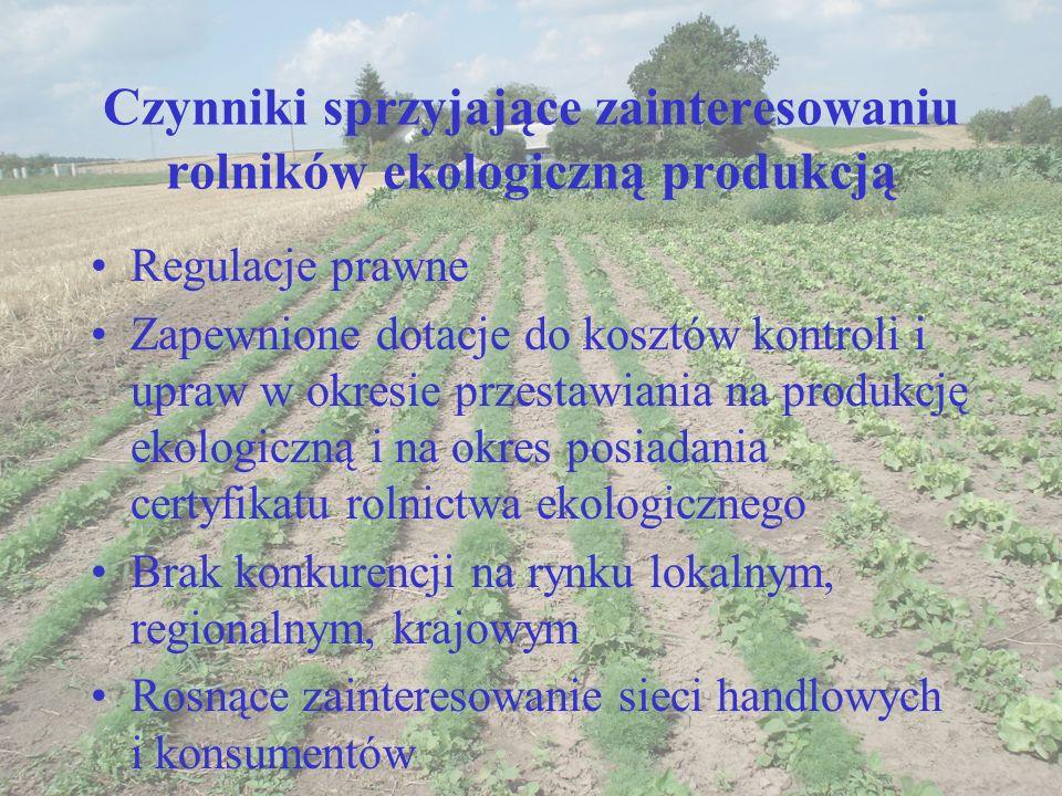 Czynniki sprzyjające zainteresowaniu rolników ekologiczną produkcją