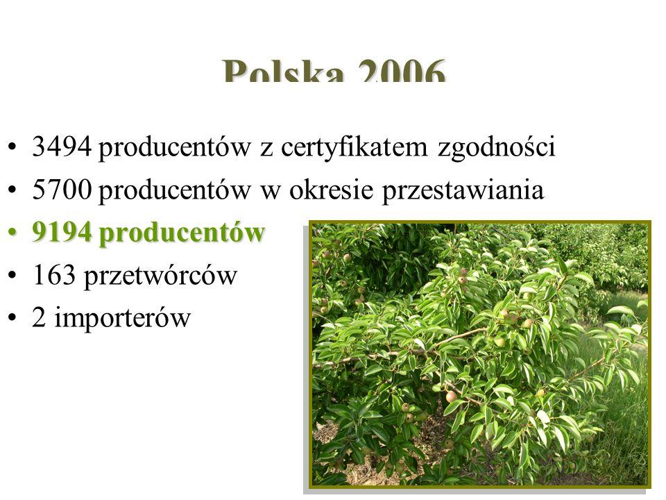 Polska 2006 3494 producentów z certyfikatem zgodności