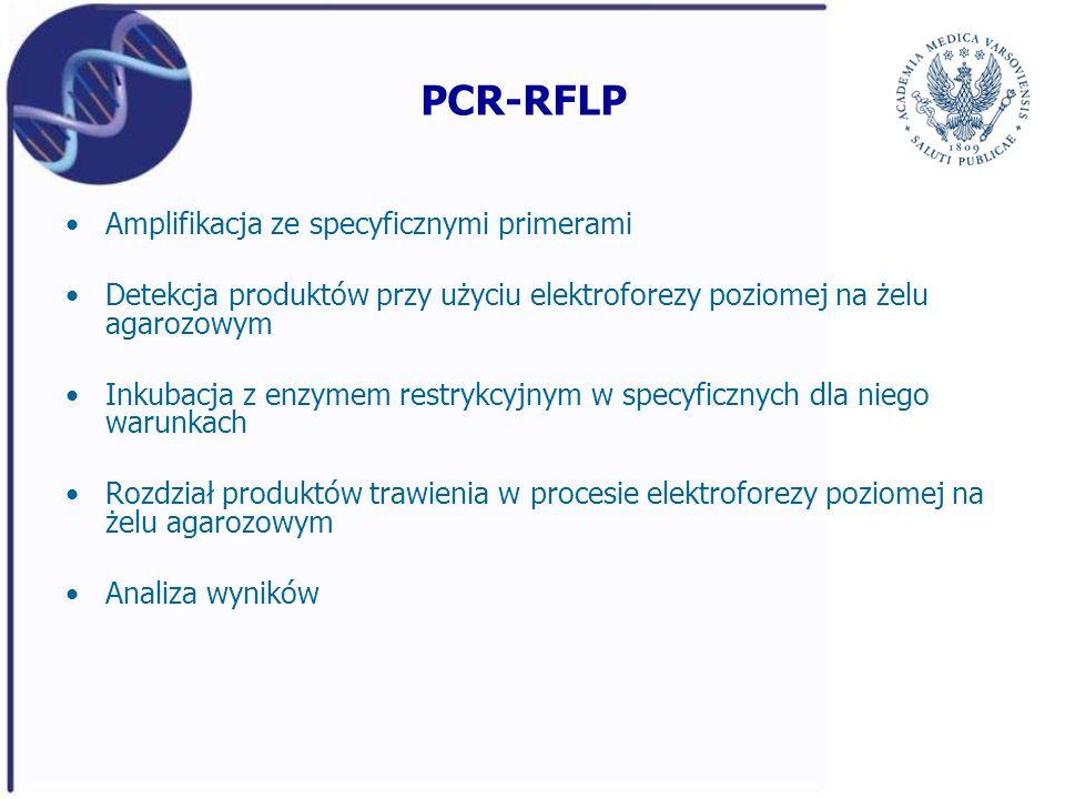 PCR-RFLP Amplifikacja ze specyficznymi primerami