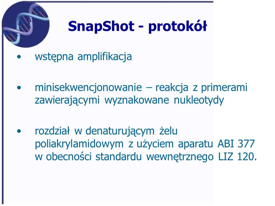 SnapShot - protokół wstępna amplifikacja