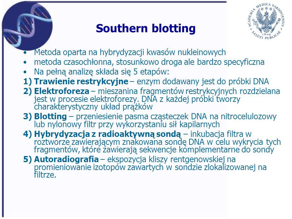 Southern blotting Metoda oparta na hybrydyzacji kwasów nukleinowych