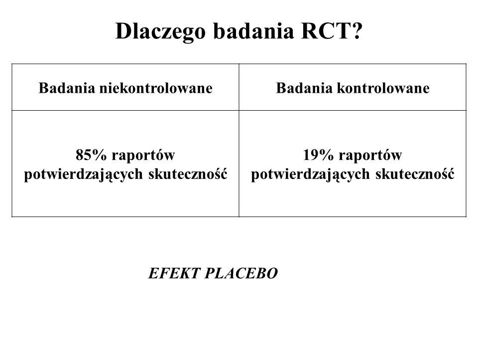 Dlaczego badania RCT Badania niekontrolowane Badania kontrolowane