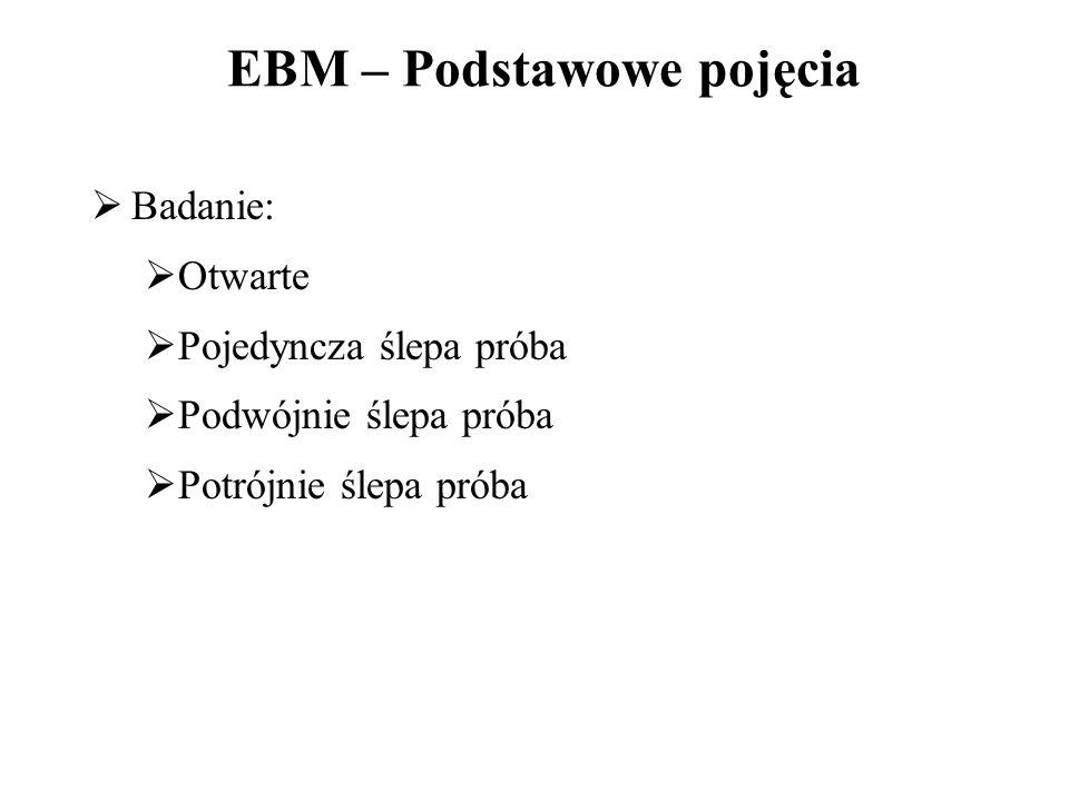 EBM – Podstawowe pojęcia