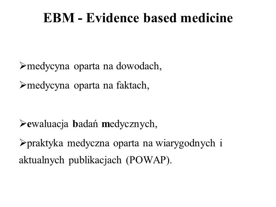 EBM - Evidence based medicine