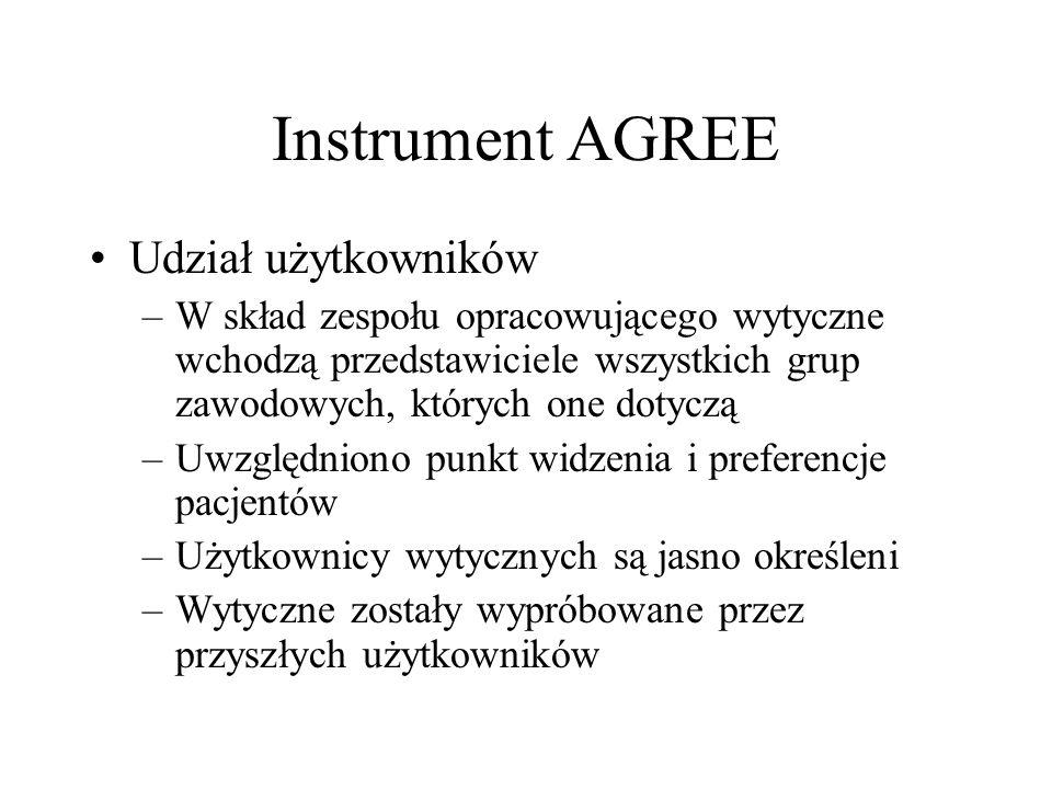 Instrument AGREE Udział użytkowników