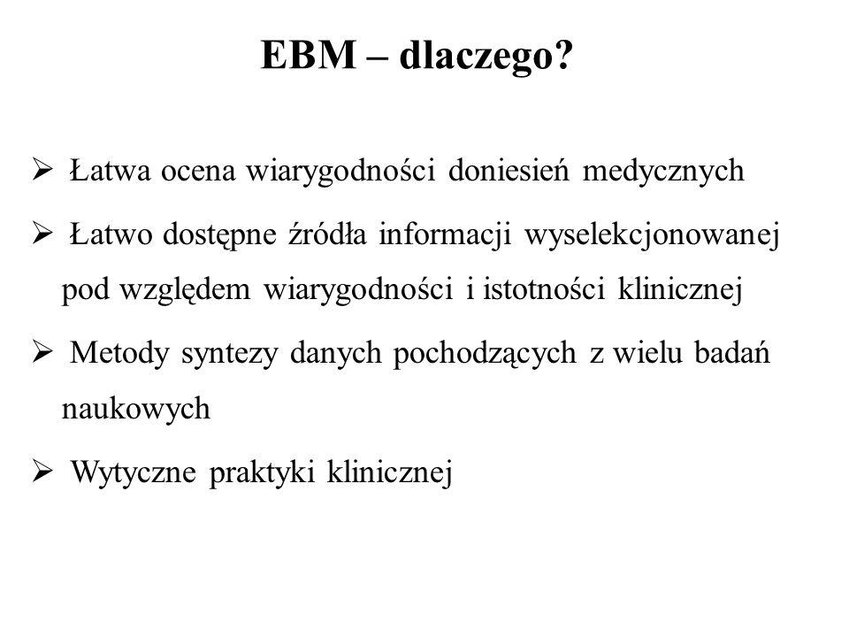 EBM – dlaczego Łatwa ocena wiarygodności doniesień medycznych