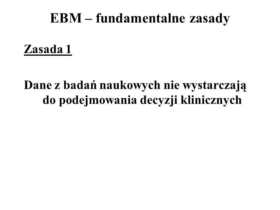 EBM – fundamentalne zasady