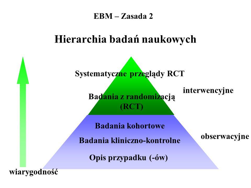Hierarchia badań naukowych