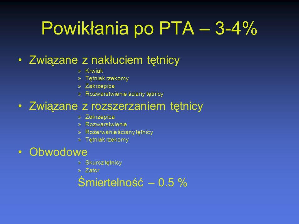 Powikłania po PTA – 3-4% Związane z nakłuciem tętnicy