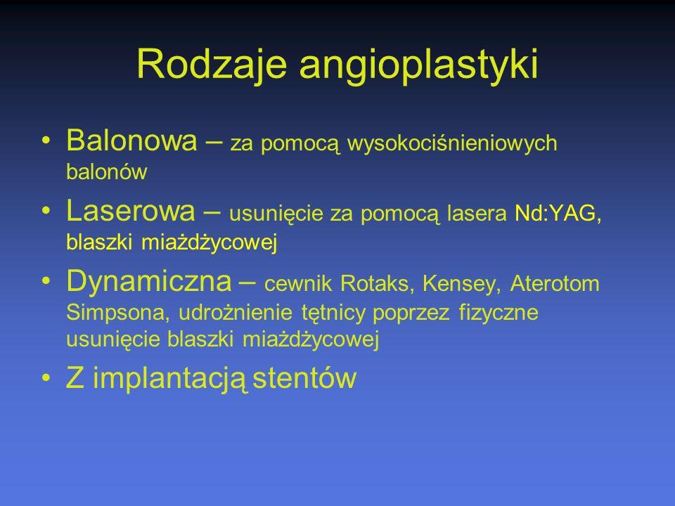 Rodzaje angioplastyki